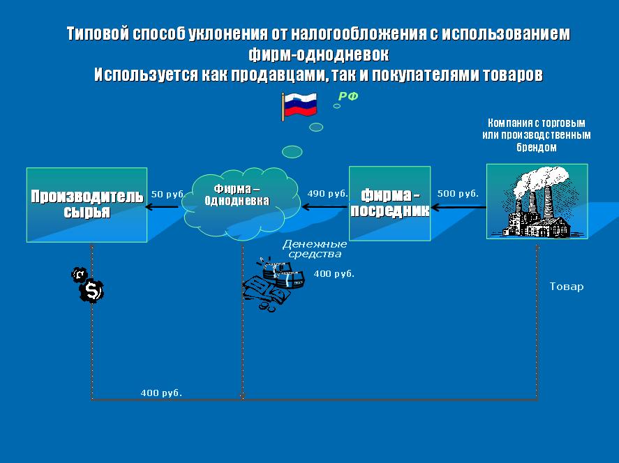 Схема мотора тойота королла